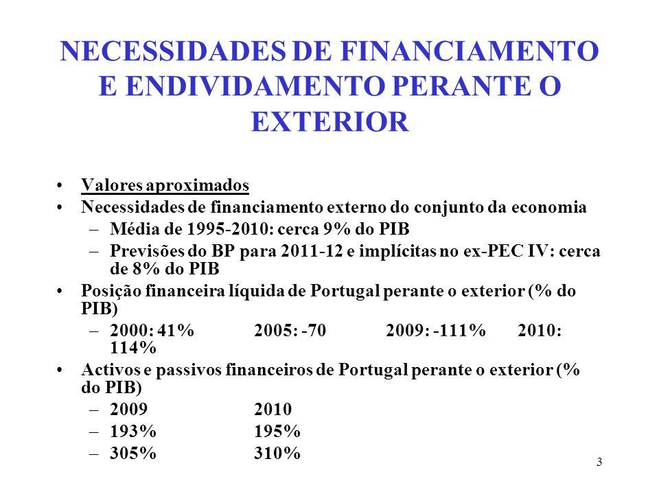 NECESSIDADES DE FINANCIAMENTO E ENDIVIDAMENTO PERANTE O EXTERIOR