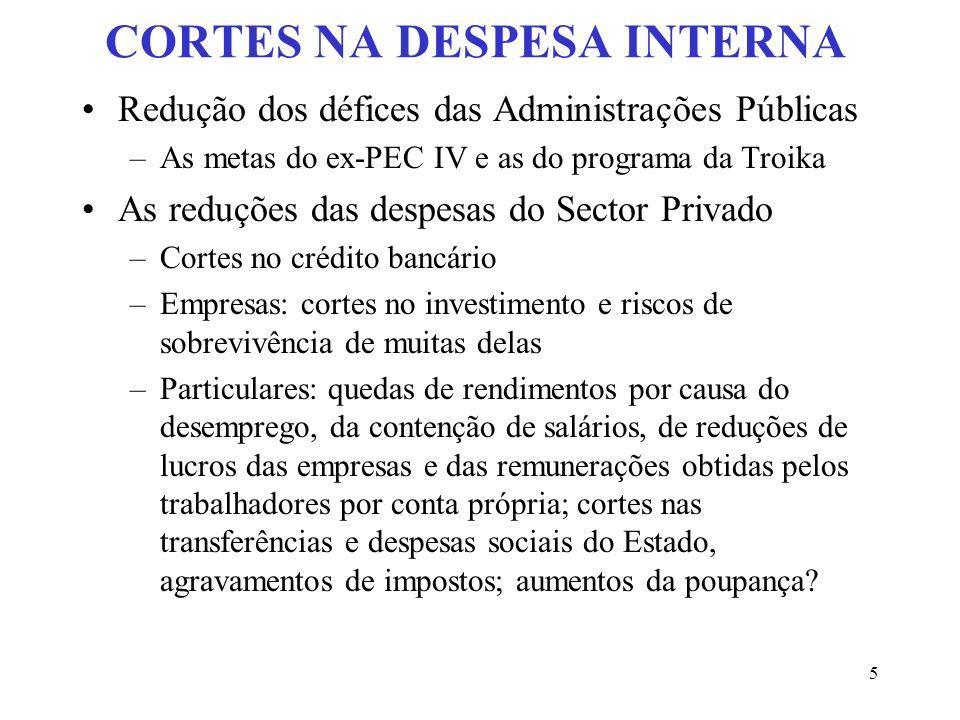 CORTES NA DESPESA INTERNA