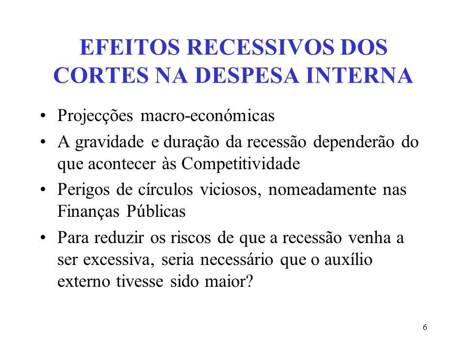 EFEITOS RECESSIVOS DOS CORTES NA DESPESA INTERNA