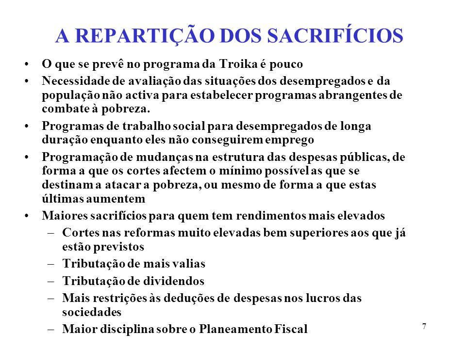 A REPARTIÇÃO DOS SACRIFÍCIOS