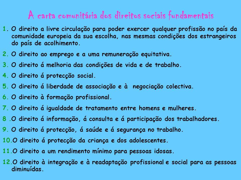 A carta comunitária dos direitos sociais fundamentais