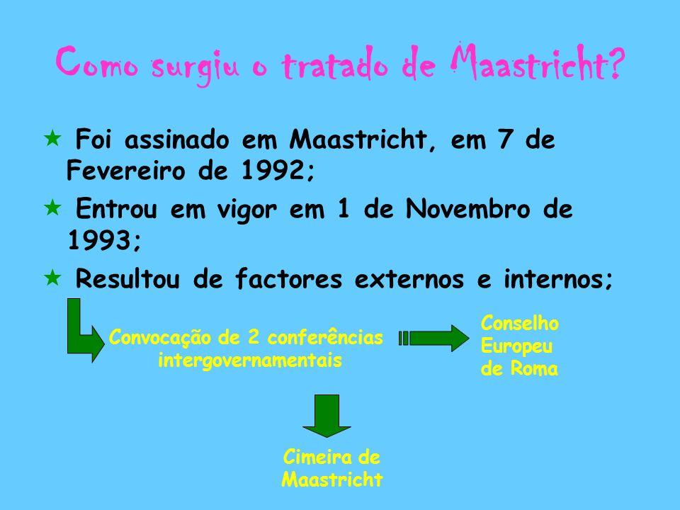 Como surgiu o tratado de Maastricht