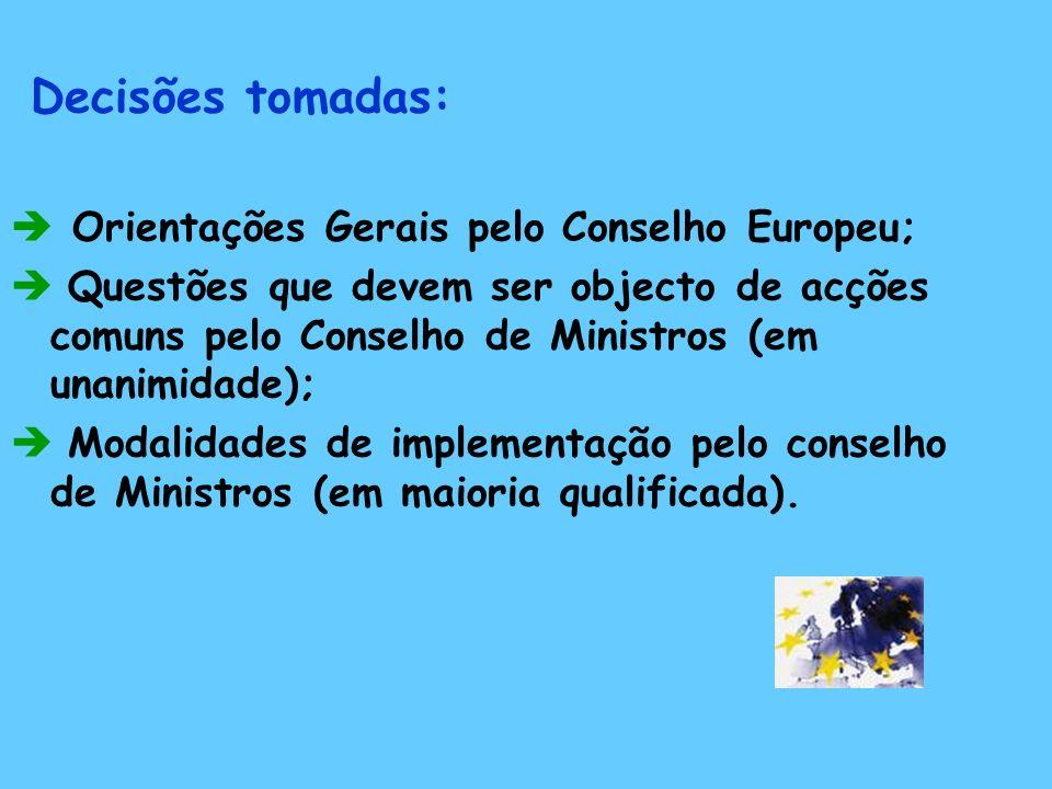Decisões tomadas:  Orientações Gerais pelo Conselho Europeu;