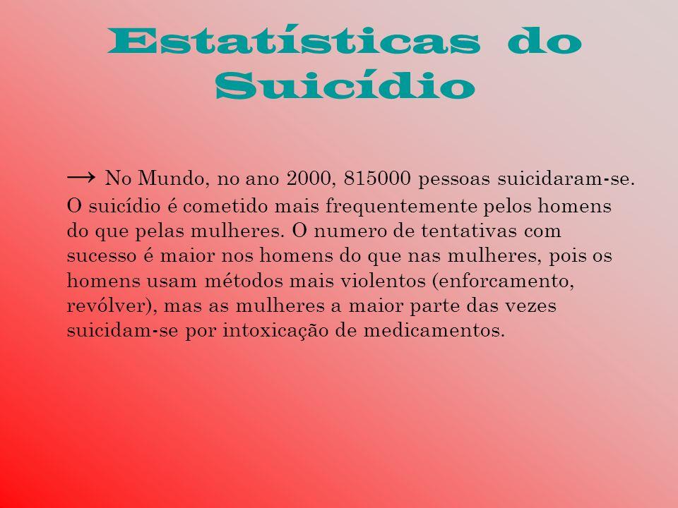 Estatísticas do Suicídio