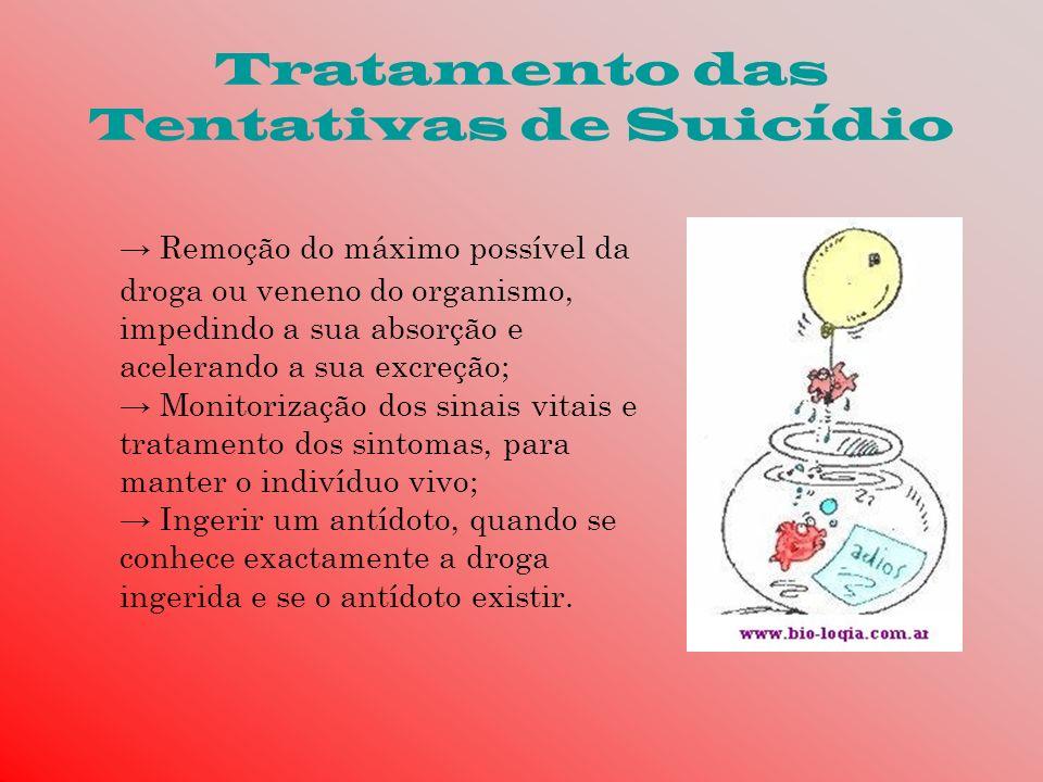 Tratamento das Tentativas de Suicídio