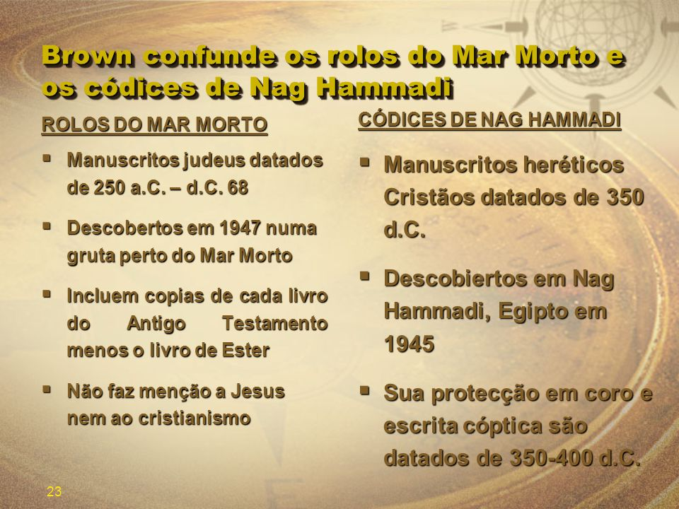 Brown confunde os rolos do Mar Morto e os códices de Nag Hammadi