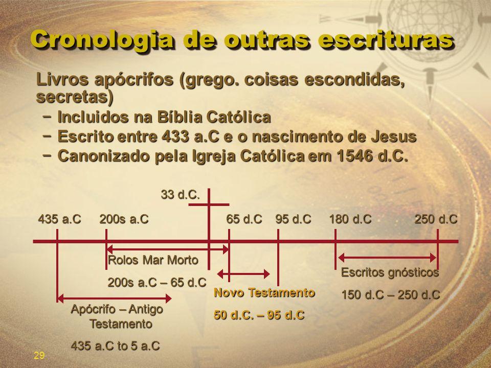Cronologia de outras escrituras