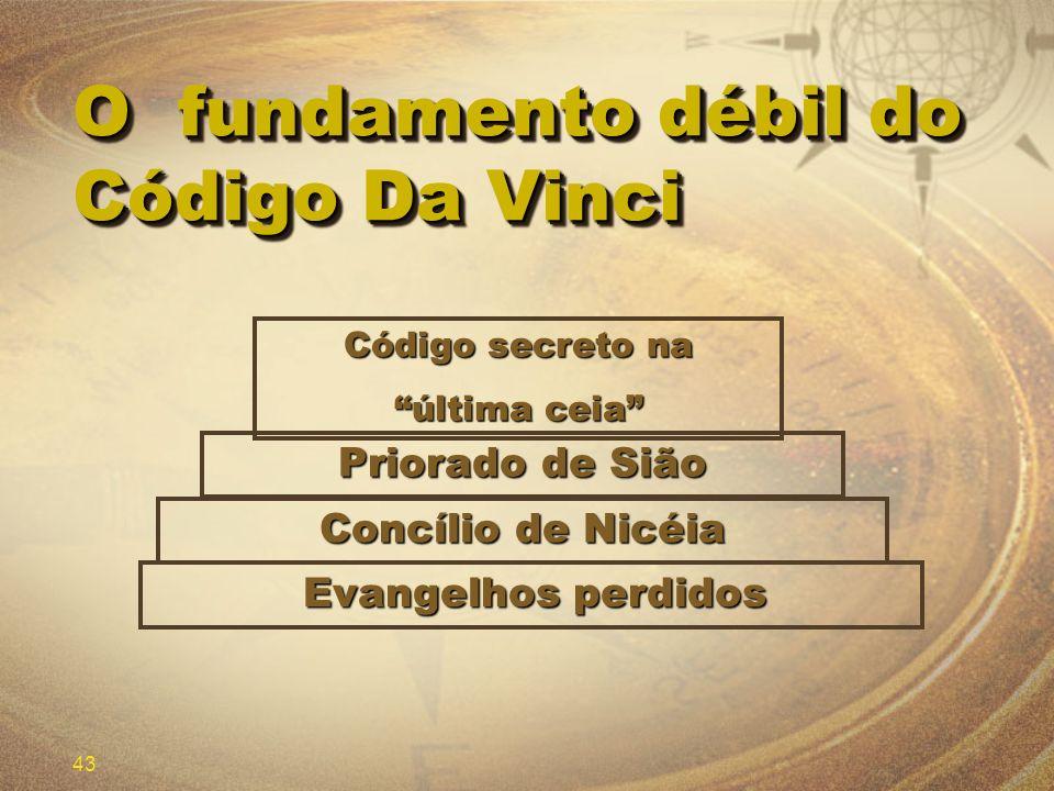 O fundamento débil do Código Da Vinci