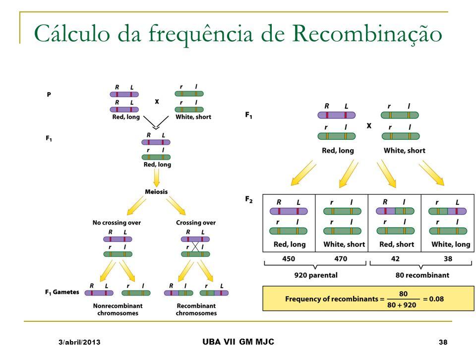 Cálculo da frequência de Recombinação
