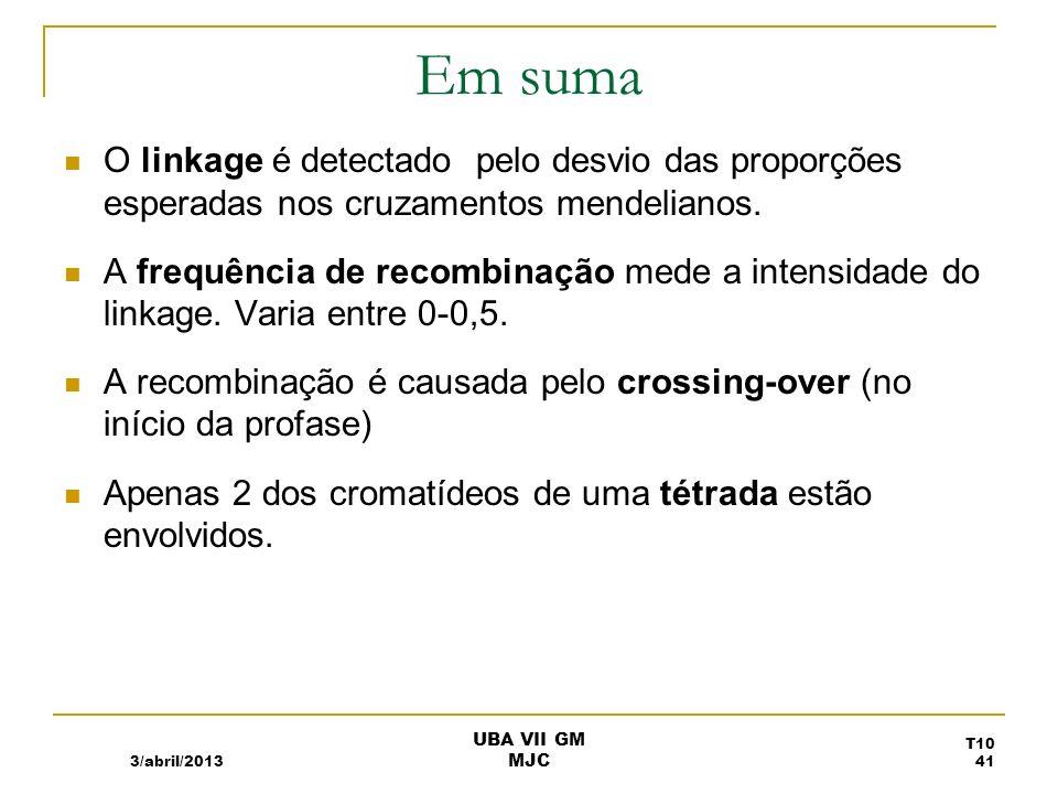 Em sumaO linkage é detectado pelo desvio das proporções esperadas nos cruzamentos mendelianos.