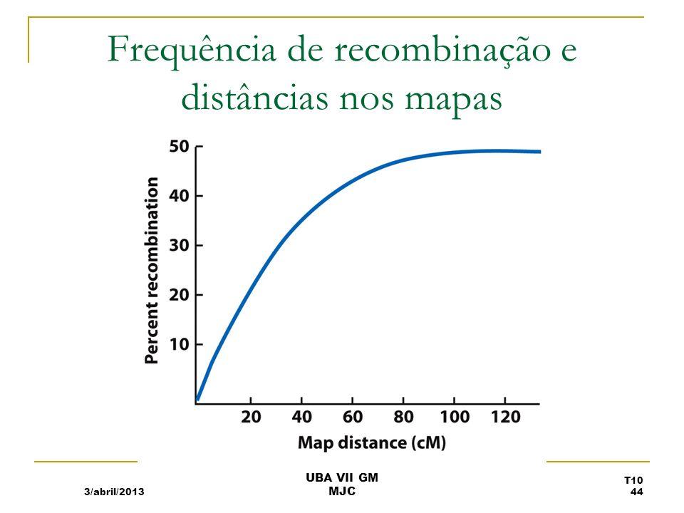 Frequência de recombinação e distâncias nos mapas