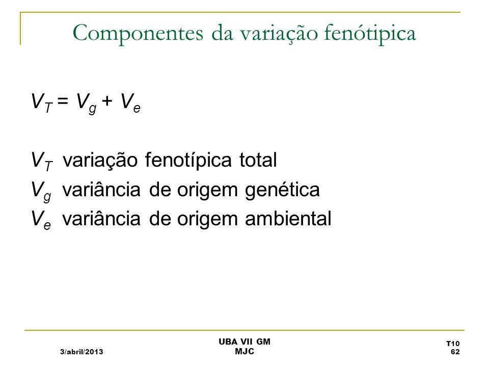 Componentes da variação fenótipica