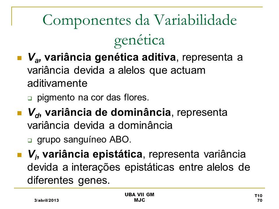 Componentes da Variabilidade genética
