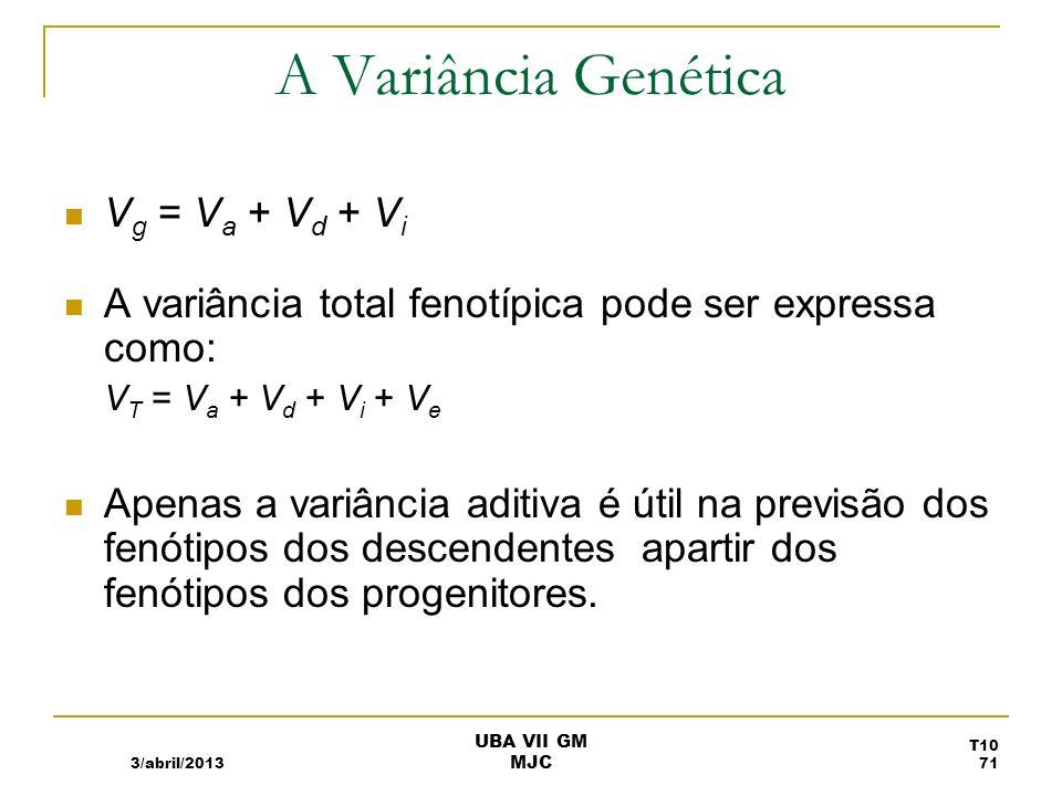 A Variância Genética Vg = Va + Vd + Vi