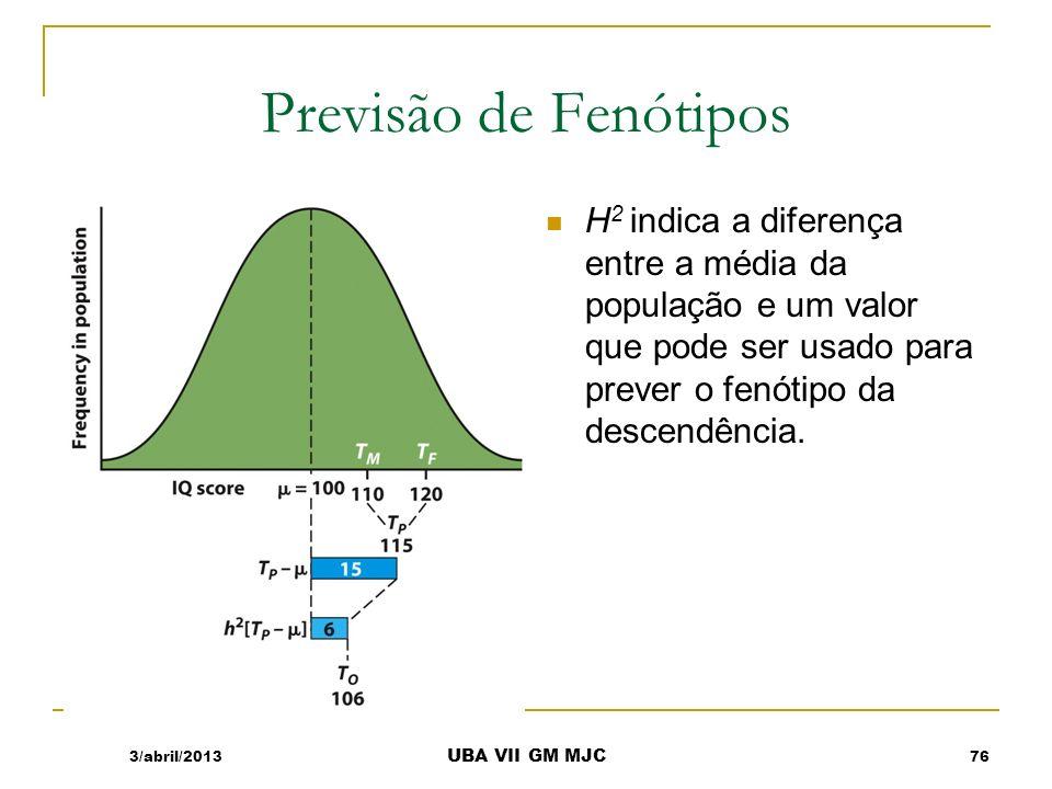 Previsão de Fenótipos H2 indica a diferença entre a média da população e um valor que pode ser usado para prever o fenótipo da descendência.