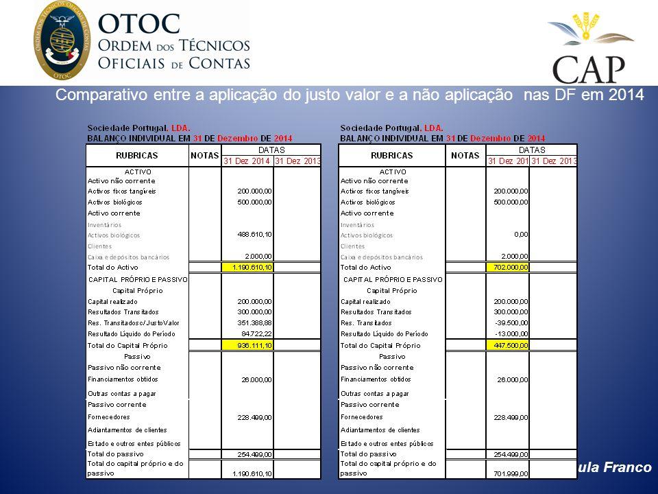 Comparativo entre a aplicação do justo valor e a não aplicação nas DF em 2014