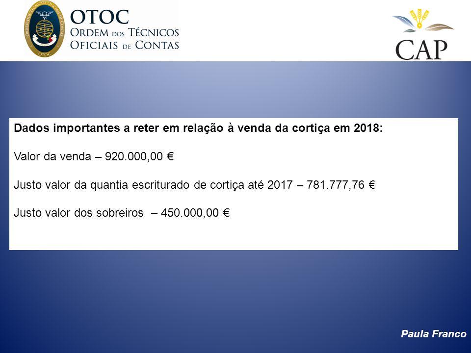 Dados importantes a reter em relação à venda da cortiça em 2018: