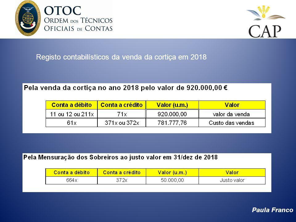 Registo contabilísticos da venda da cortiça em 2018