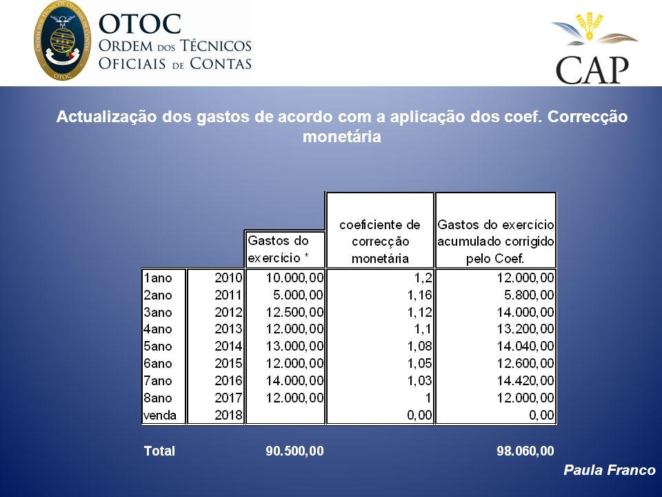 Actualização dos gastos de acordo com a aplicação dos coef