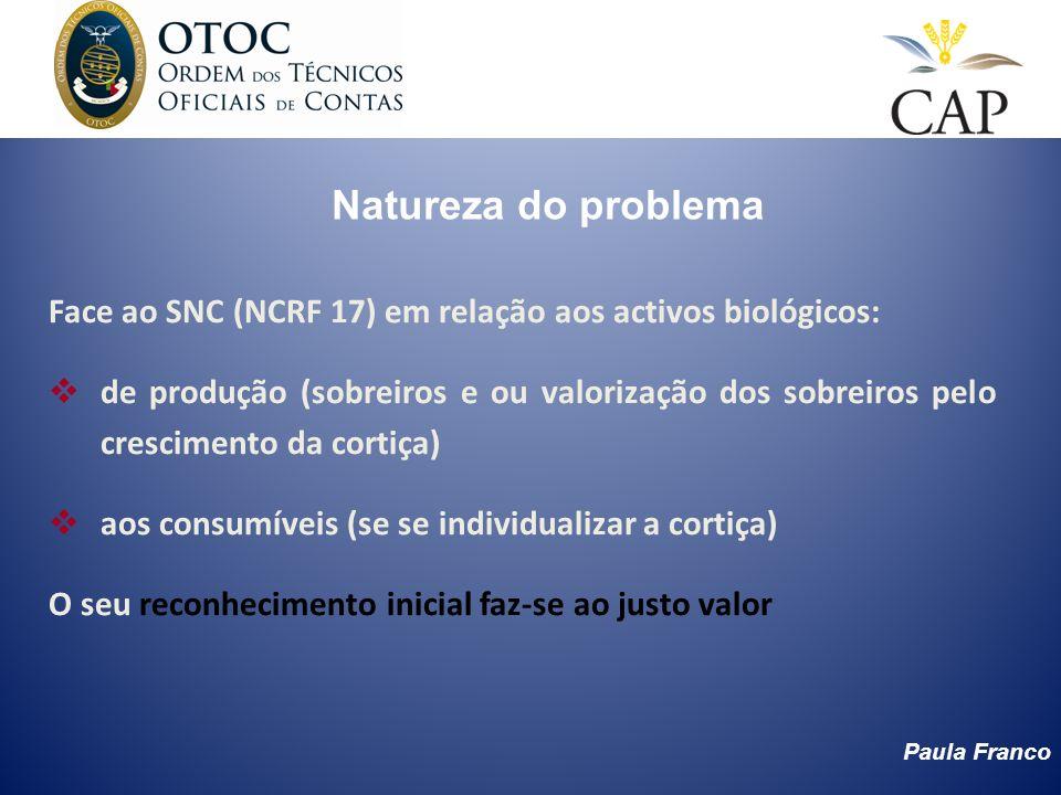 Natureza do problema Face ao SNC (NCRF 17) em relação aos activos biológicos: