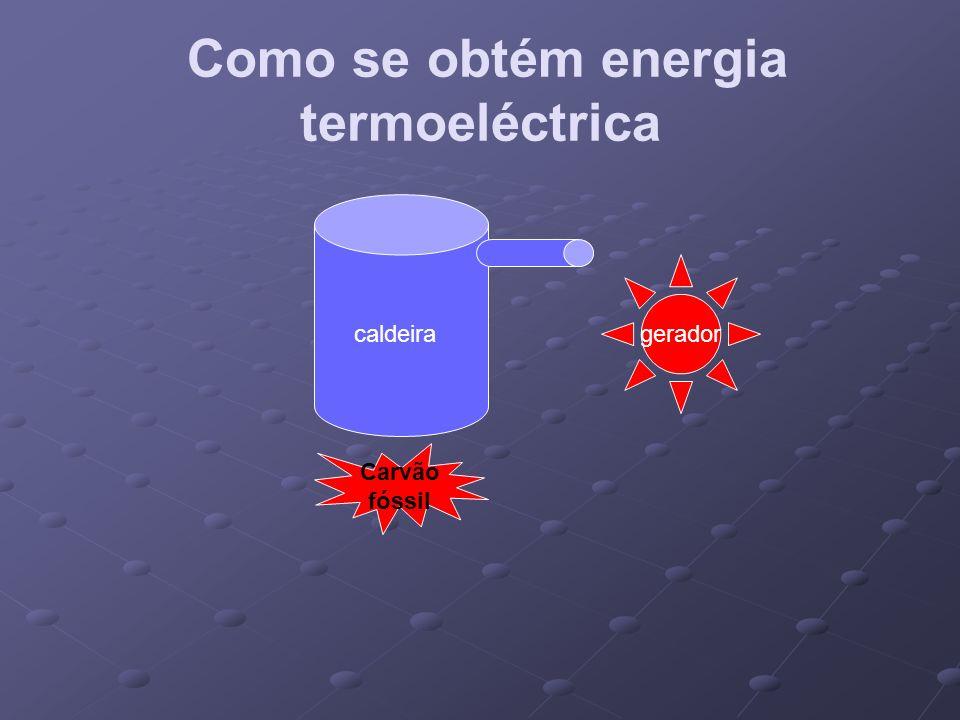 Como se obtém energia termoeléctrica