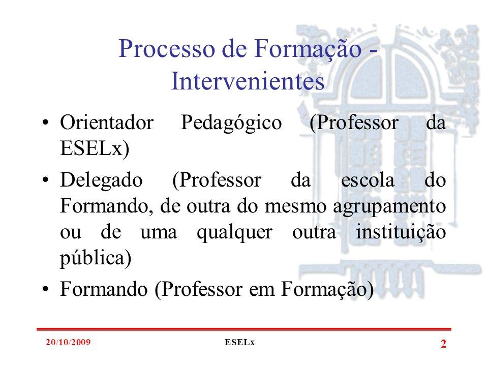 Processo de Formação - Intervenientes