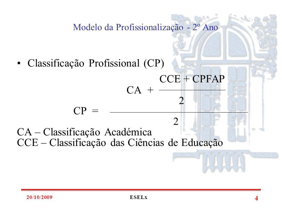 Modelo da Profissionalização - 2º Ano
