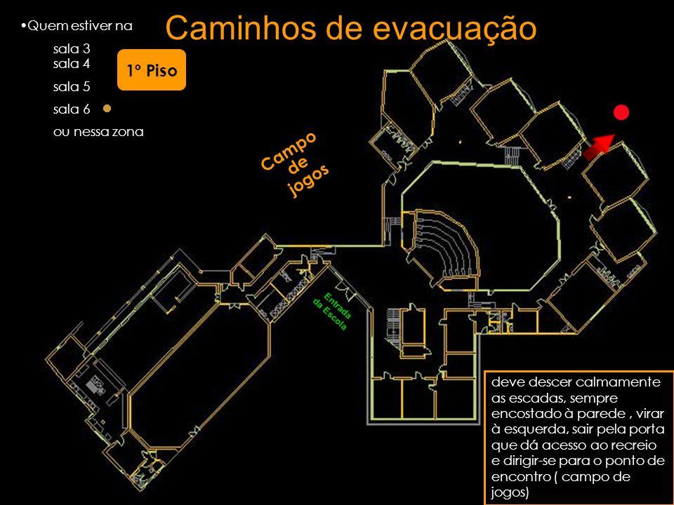 Caminhos de evacuação 1º Piso Campo de jogos Quem estiver na sala 3