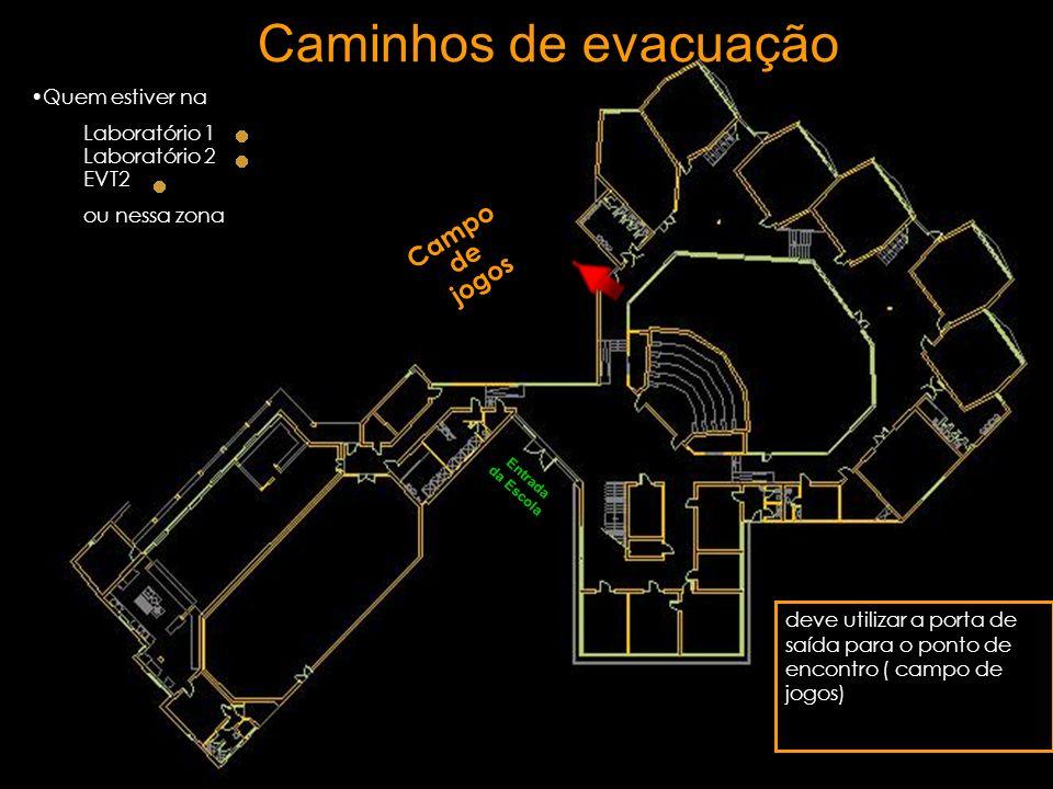 Caminhos de evacuação Campo de jogos Quem estiver na Laboratório 1