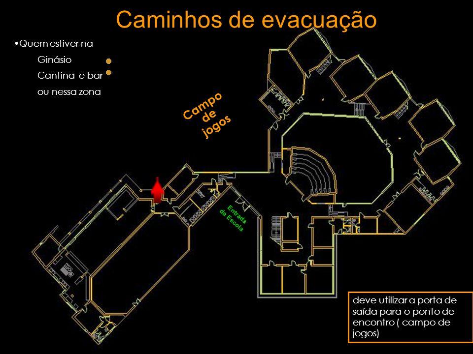 Caminhos de evacuação Campo de jogos Quem estiver na Ginásio
