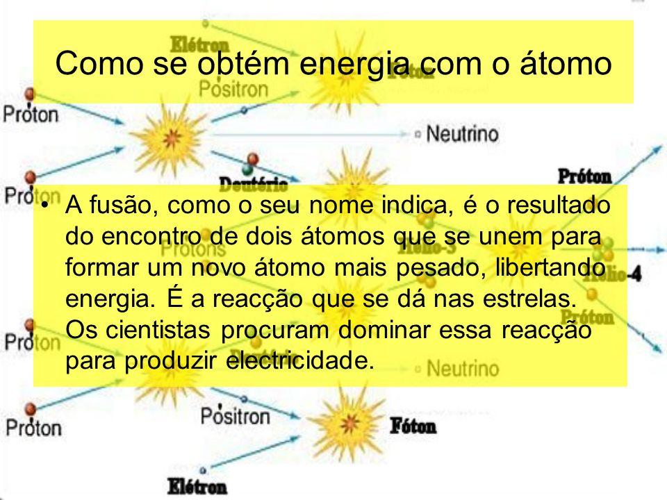 Como se obtém energia com o átomo