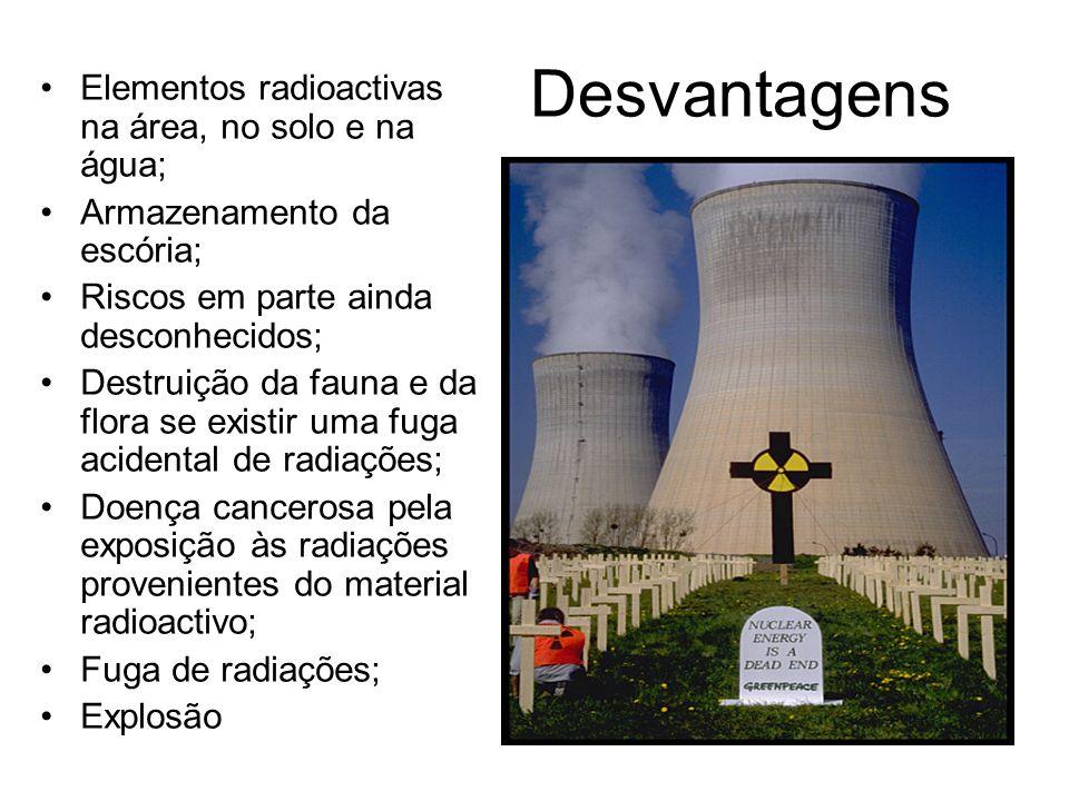 Desvantagens Elementos radioactivas na área, no solo e na água;