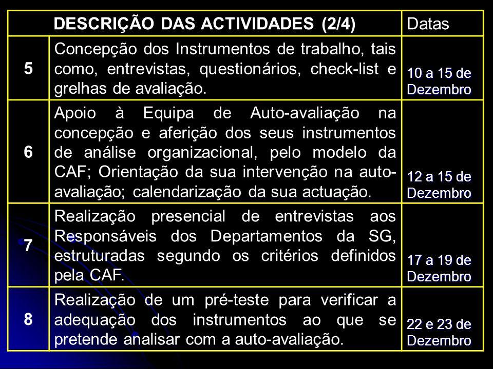 DESCRIÇÃO DAS ACTIVIDADES (2/4)