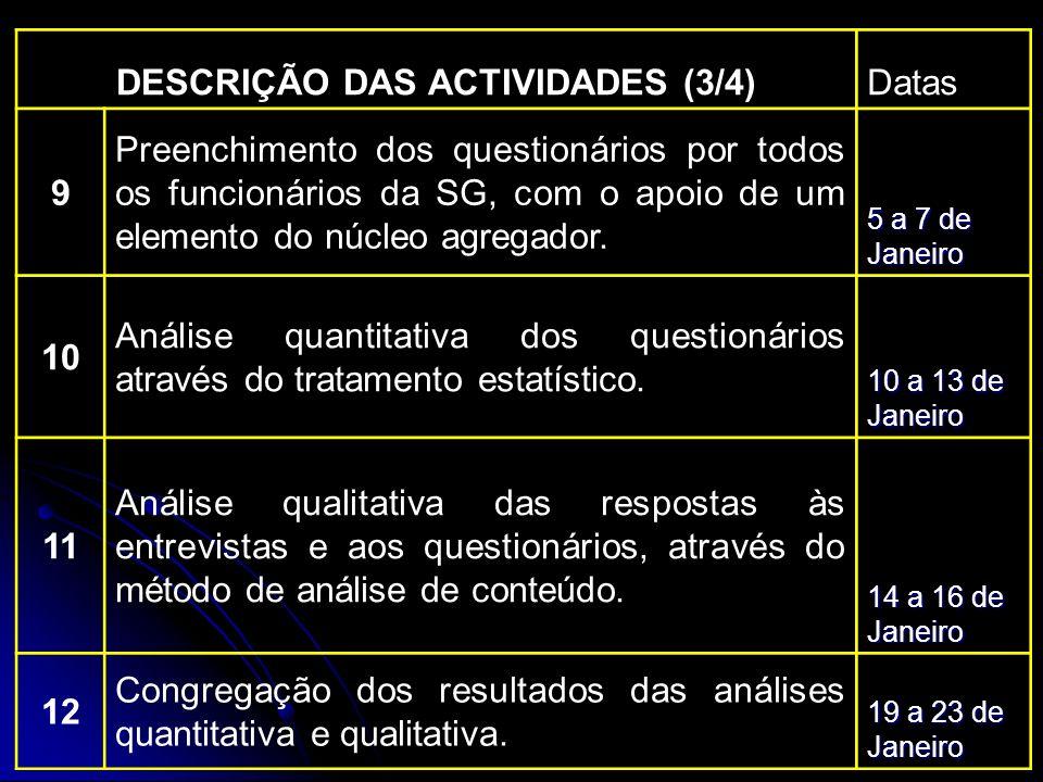 DESCRIÇÃO DAS ACTIVIDADES (3/4)