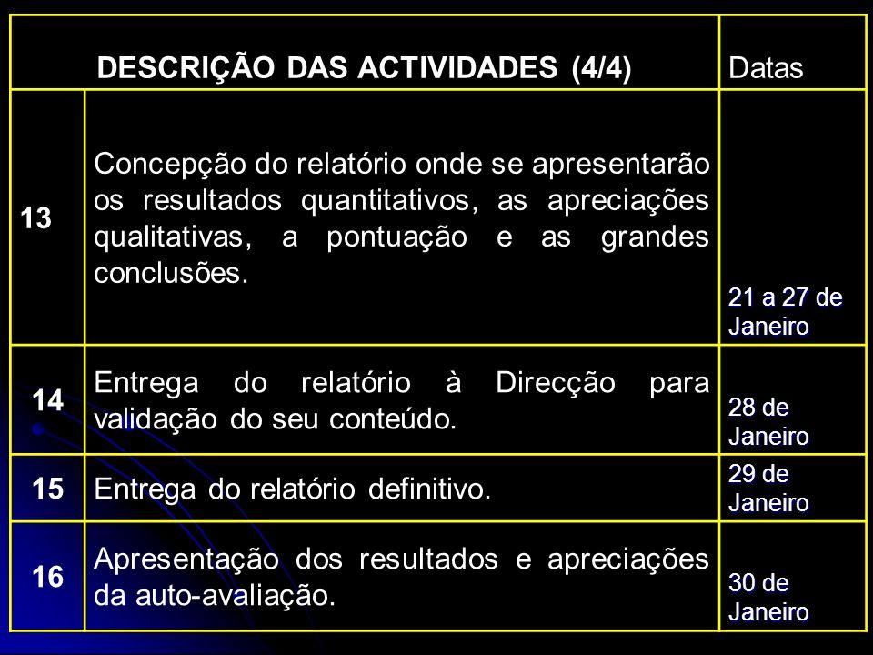 DESCRIÇÃO DAS ACTIVIDADES (4/4)