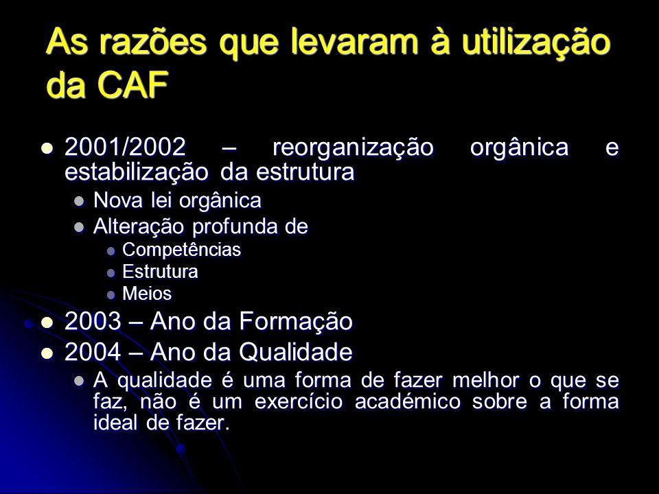 As razões que levaram à utilização da CAF