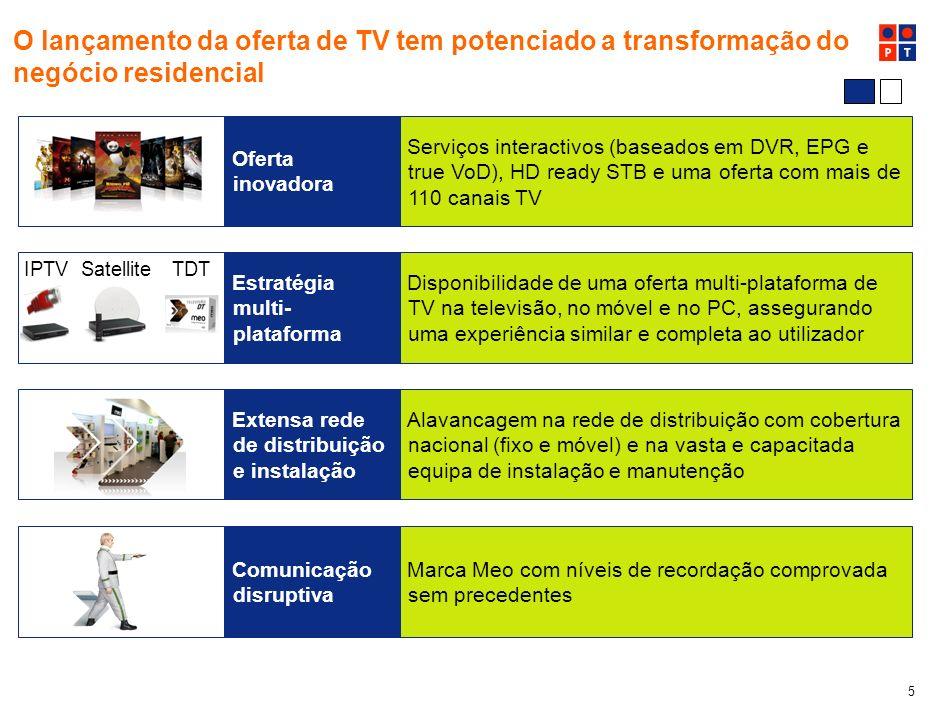 O lançamento da oferta de TV tem potenciado a transformação do negócio residencial