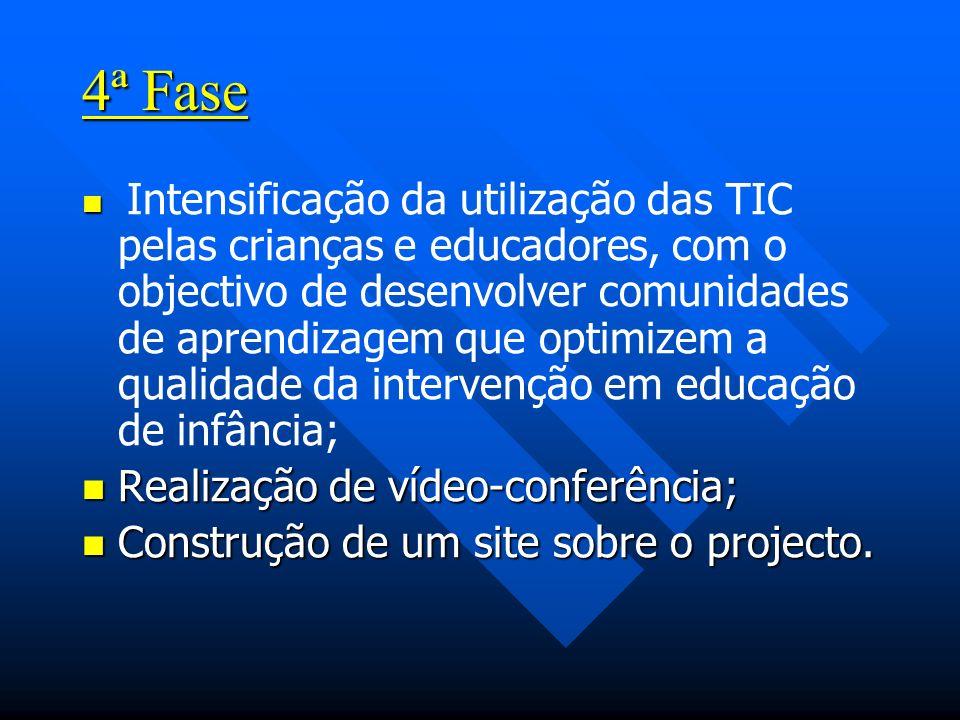 4ª Fase Realização de vídeo-conferência;