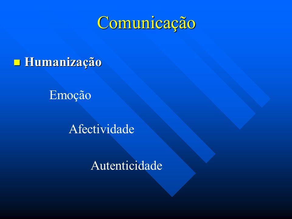 Comunicação Humanização Emoção Afectividade Autenticidade