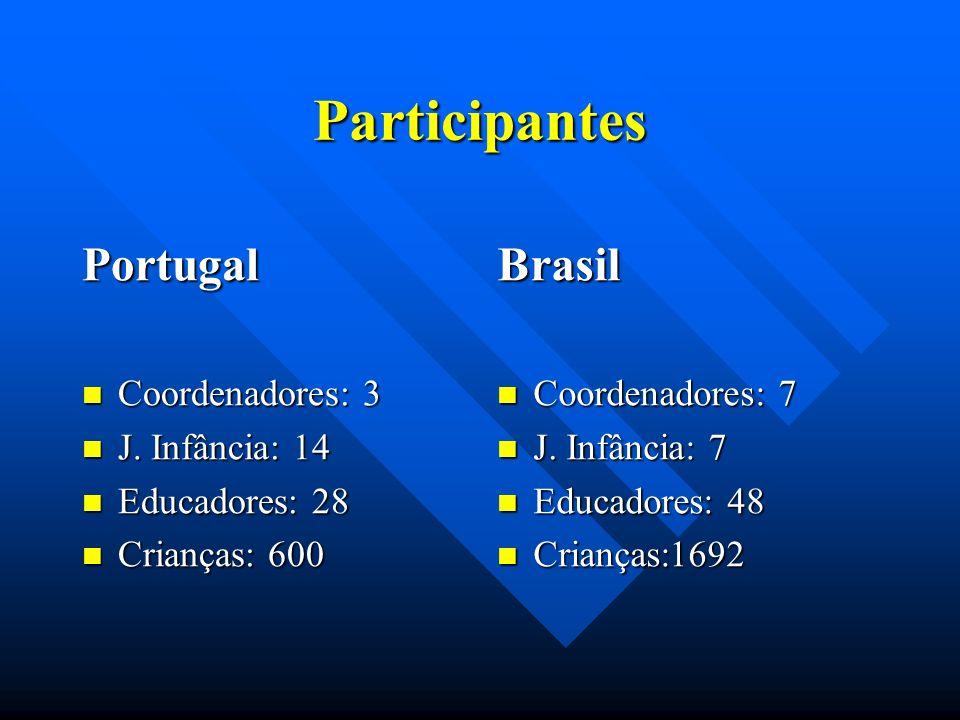 Participantes Portugal Brasil Coordenadores: 3 J. Infância: 14