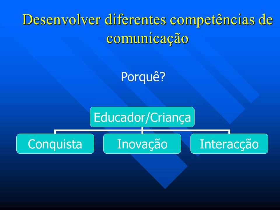 Desenvolver diferentes competências de comunicação