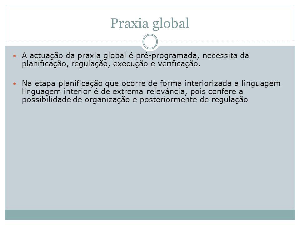 Praxia global A actuação da praxia global é pré-programada, necessita da planificação, regulação, execução e verificação.
