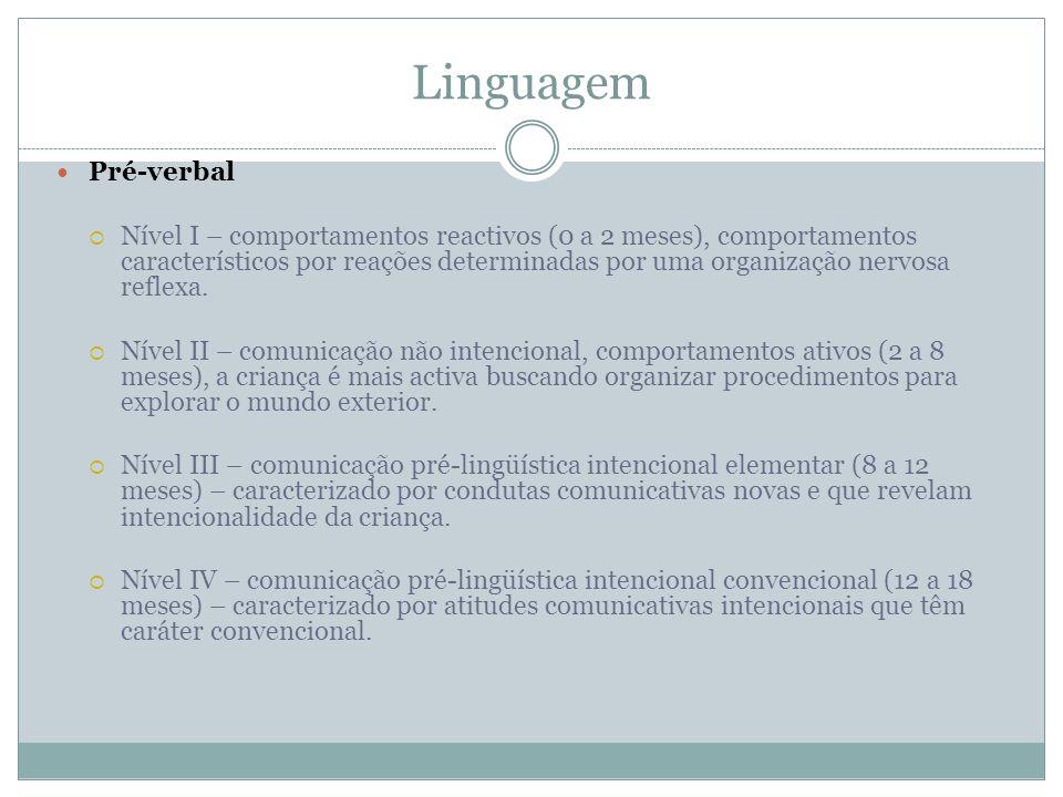 Linguagem Pré-verbal.