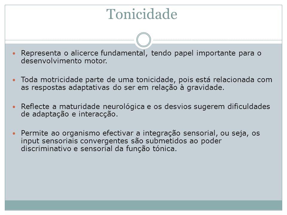 Tonicidade Representa o alicerce fundamental, tendo papel importante para o desenvolvimento motor.