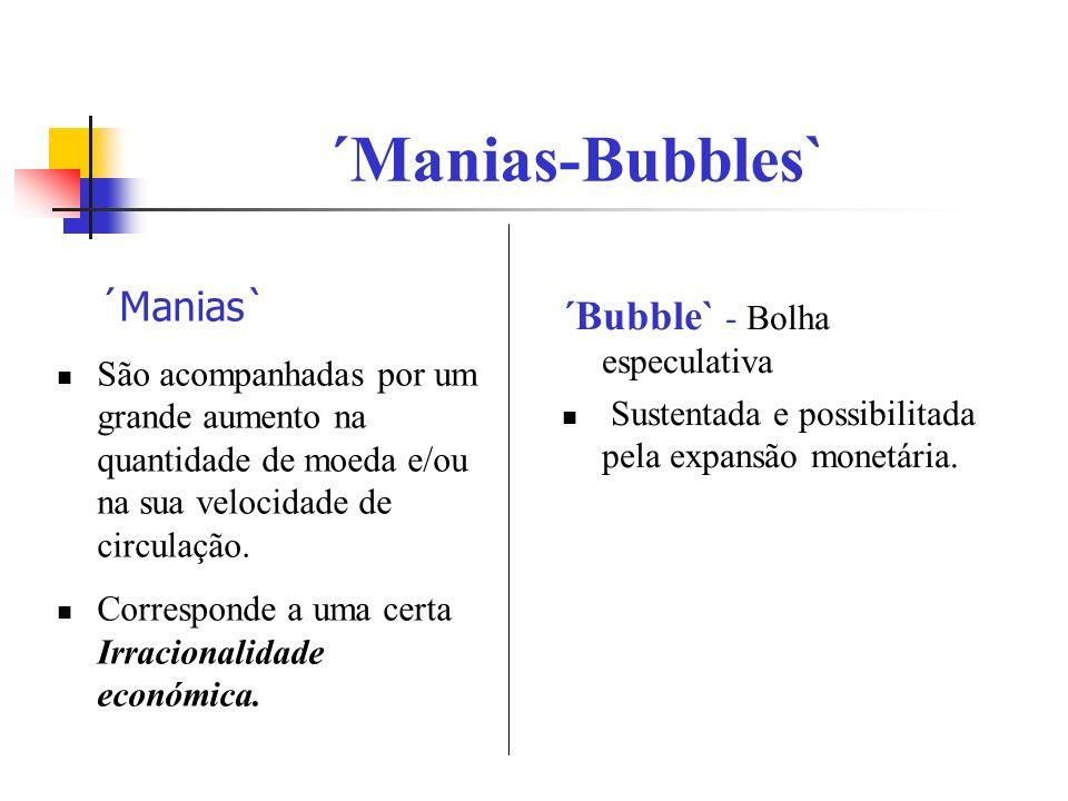 ´Manias-Bubbles` ´Bubble` - Bolha especulativa ´Manias`