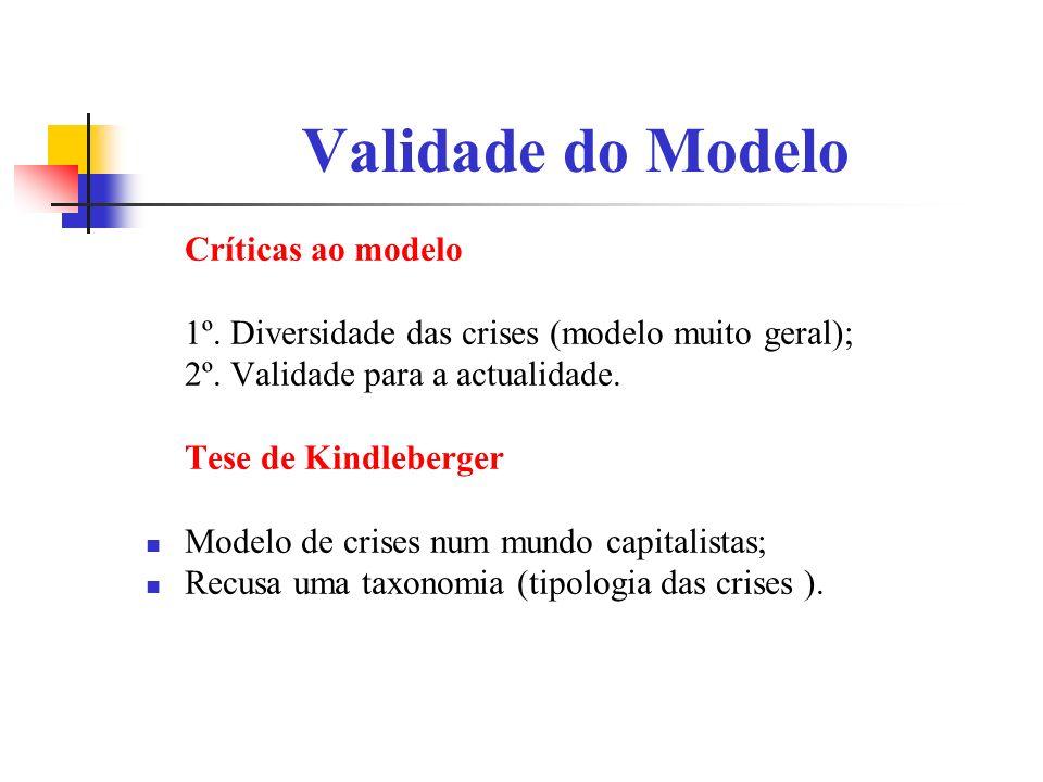 Validade do Modelo 1º. Diversidade das crises (modelo muito geral);