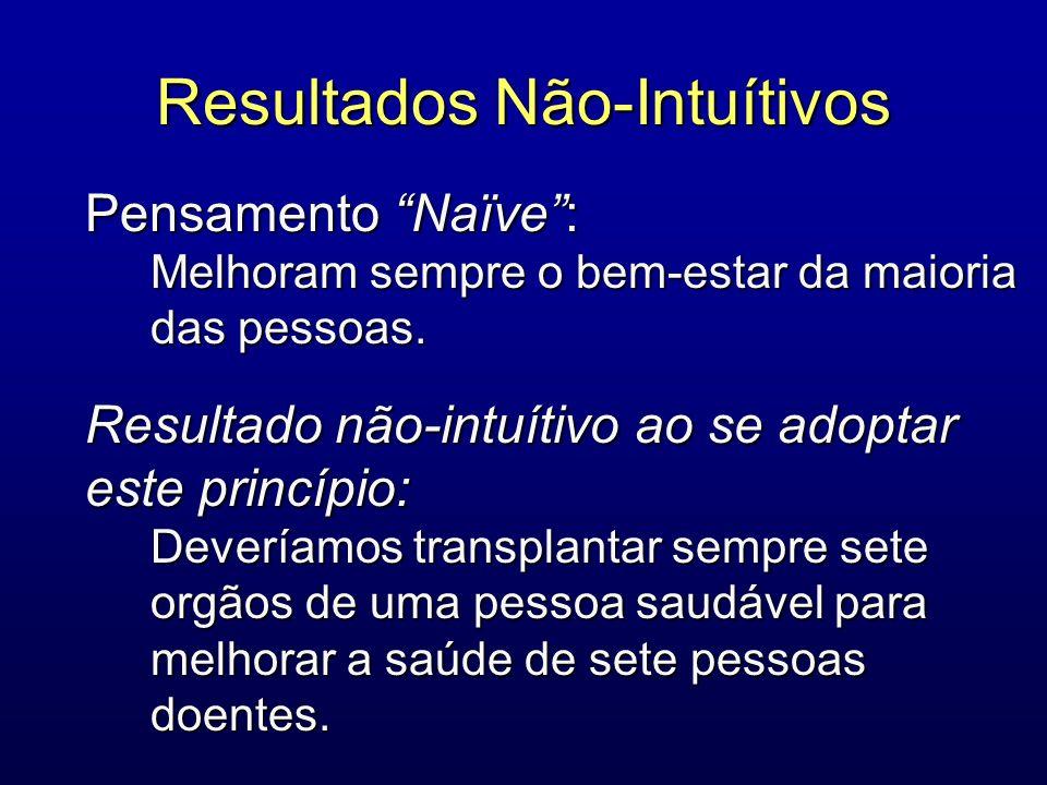 Resultados Não-Intuítivos
