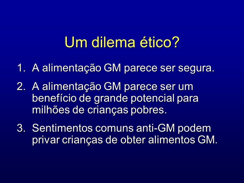 Um dilema ético 1. A alimentação GM parece ser segura.