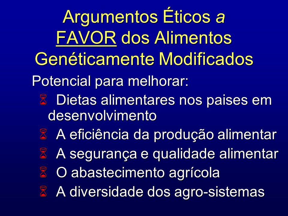 Argumentos Éticos a FAVOR dos Alimentos Genéticamente Modificados