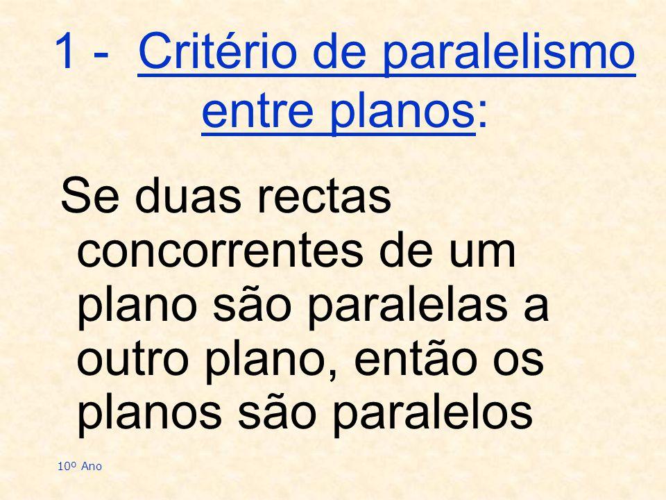 1 - Critério de paralelismo entre planos: